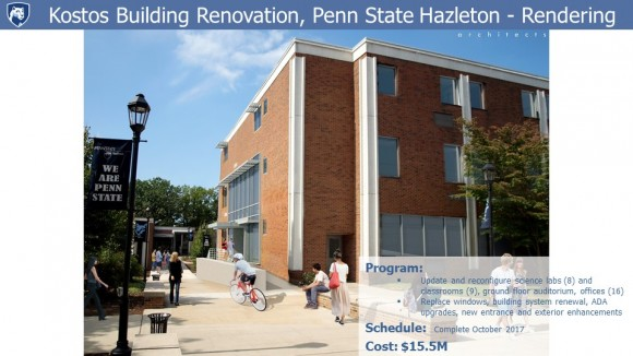 Faculty Senate Construction Report, September 6, 2016 - Slide 2