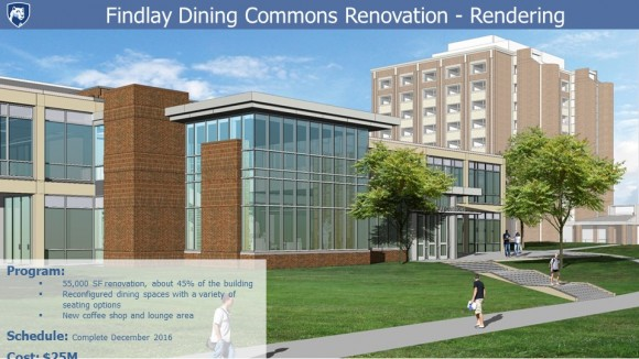 Faculty Senate Construction Report, September 6, 2016 - Slide 44