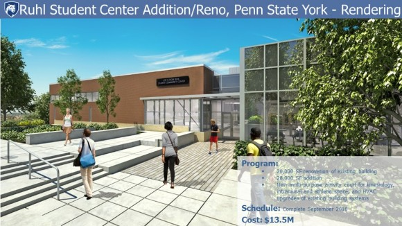 Faculty Senate Construction Report, September 6, 2016 - Slide 7