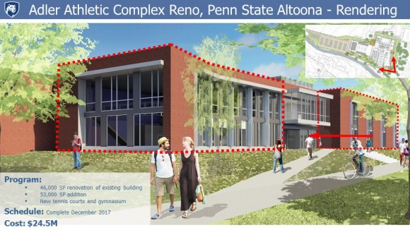 Faculty Senate Construction Report, September 6, 2016 - Slide 9